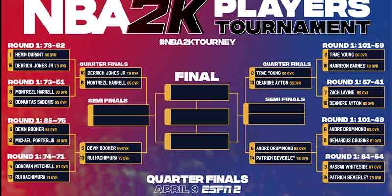 nba2k20-players-tournament